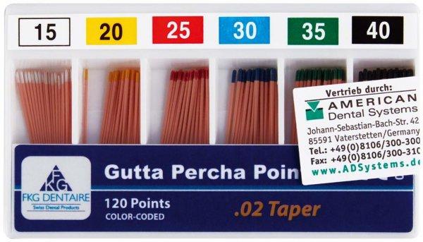 FKG Gutta Percha - Sortiment 120 Stück Taper.02 ISO 015-040 von American Dental