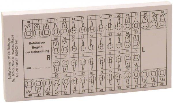 Befundaufkleber - Block 50 Befundaufkleber Behandlungsplanung von Spitta Verlag